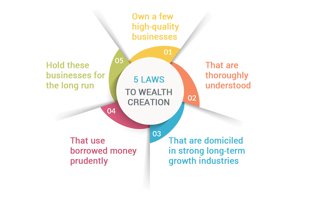 5 laws infographic